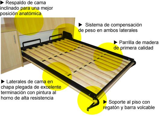Sistema de camas rebatibles rosas zubiri for Mecanismo cama abatible