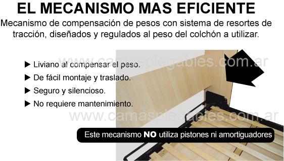 Mecanismos para camas abatibles herrajes para camas - Mecanismo para camas abatibles ...